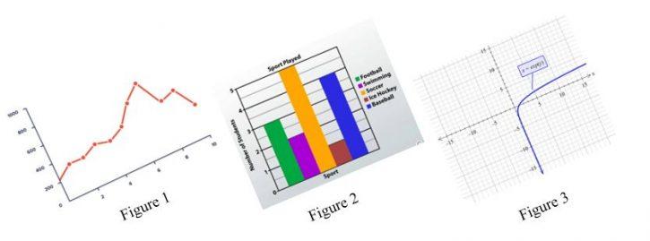 Figures in MLA format