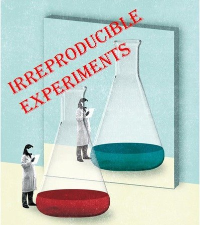 Irreproducible results in science papers