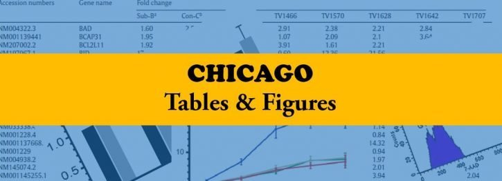 Chicago Tables