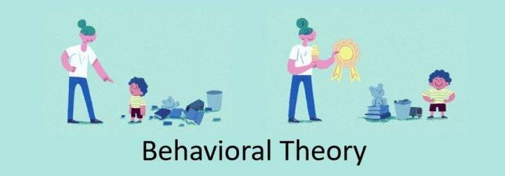 Behavioral Theory
