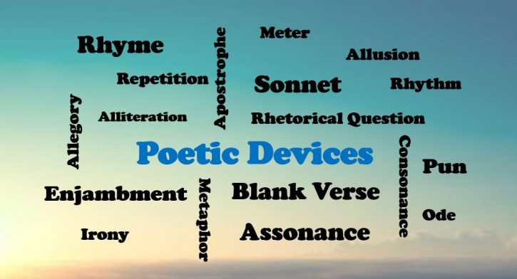 List of poetic devices