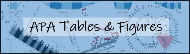 APA tables and figures