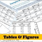 tables and figures in mla format