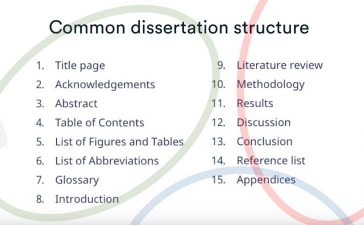 Common dissertation structure
