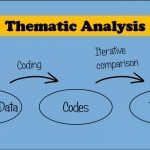 How to do a Thematic Analysis