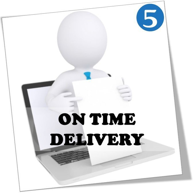 On time delivery of your edited article